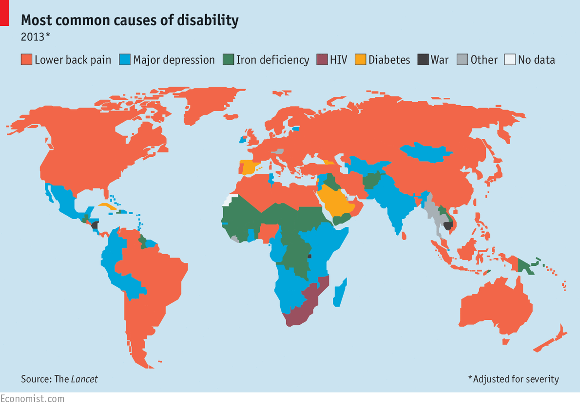 Common causes of disability